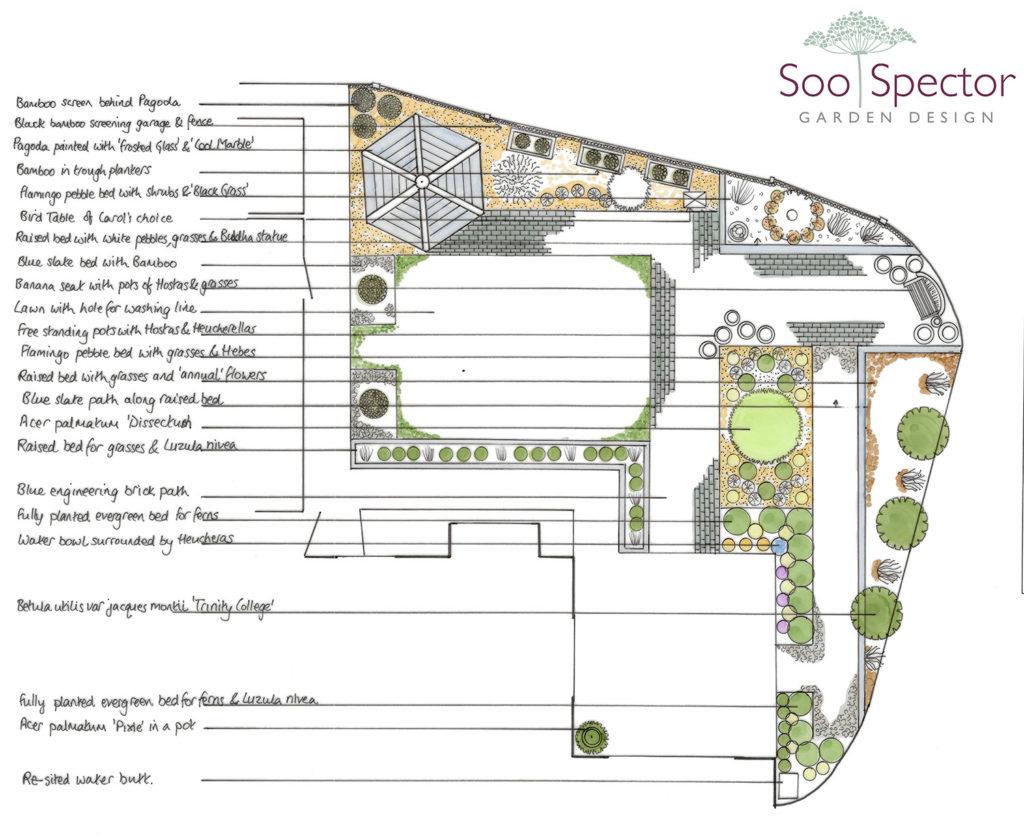 japanese inspired garden master plan