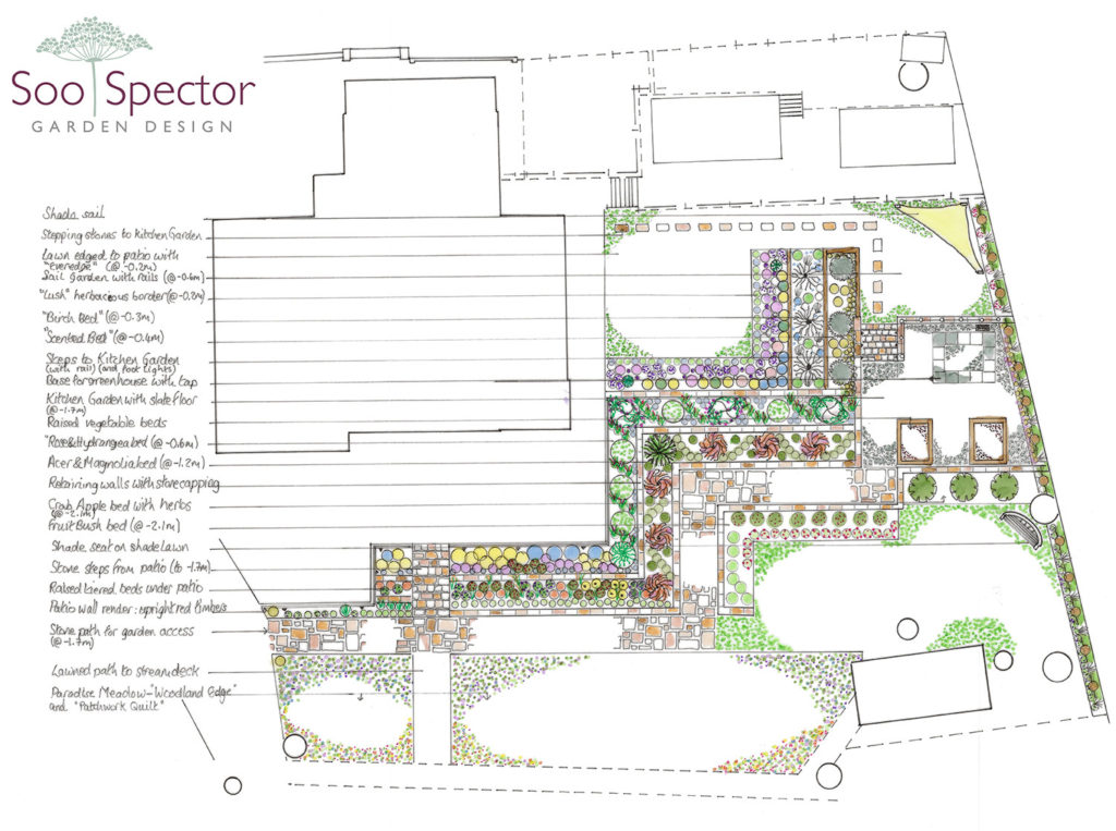 Bee friendly garden master plan